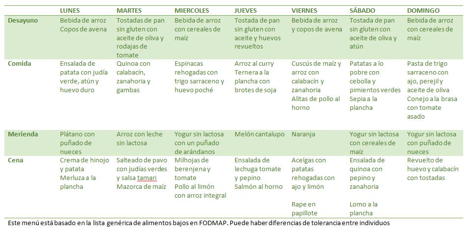 dieta-fodmap-menus