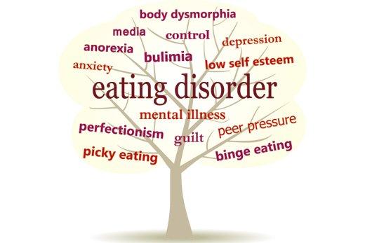 trastornos conducta alimentaria