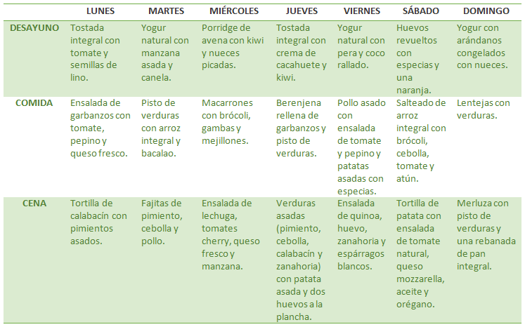 menu cuarentena saludable